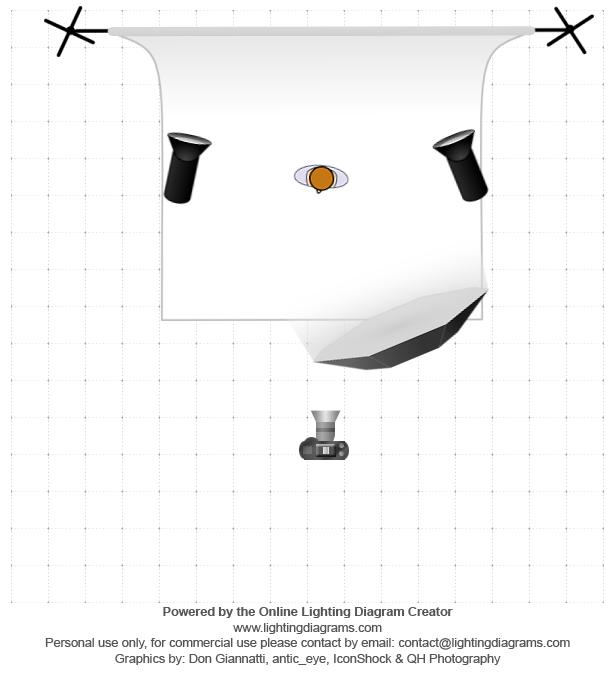 lighting-diagram-1368702634